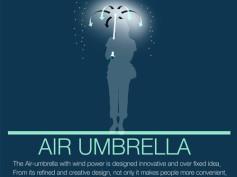 Wodny Gadżet na dziś – niewidzialny parasol