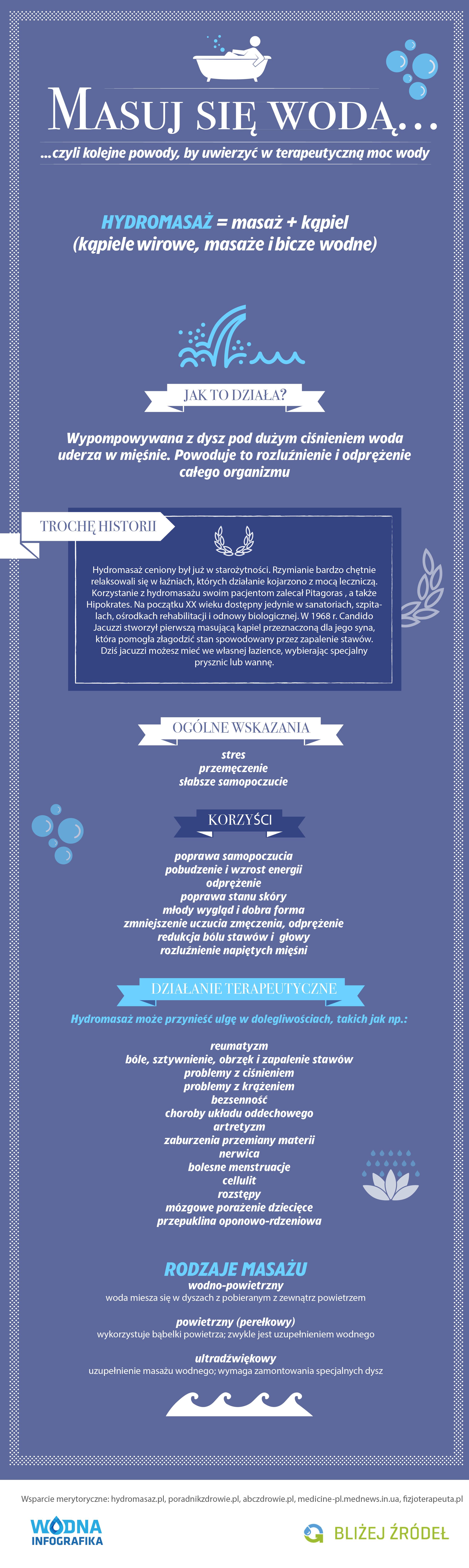 hydromasaz_wodna-infografika