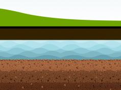 Monitoring = woda dla pokoleń!
